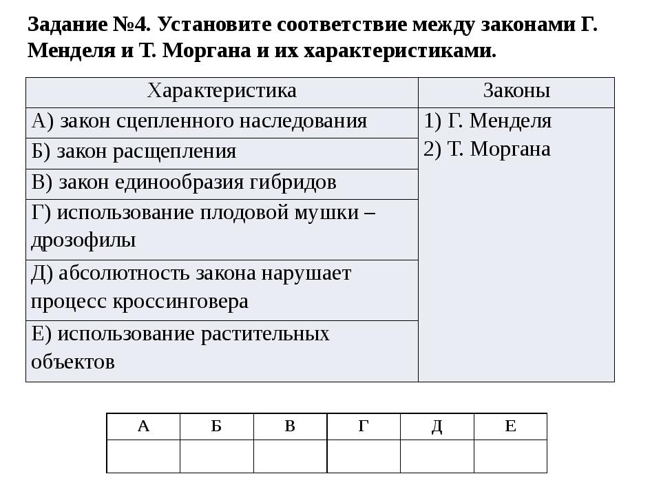 Задание №4. Установите соответствие между законами Г. Менделя и Т. Моргана и...