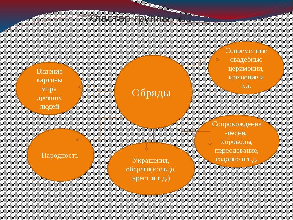 Кластер группы №3 Обряды Народность Украшения, обереги(кольцо, крест и т.д.)...