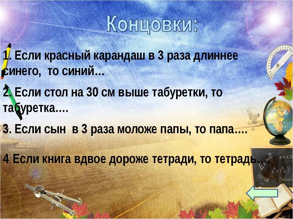 1 сентября – День Знаний Учитель начальных классов Дмитриева А.А. МАОУ лицей...