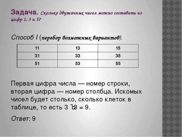 Задача. Сколько двузначных чисел можно составить из цифр 1, 3 и 5? Способ I (...