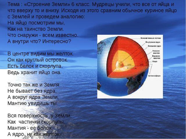 Тема : «Строение Земли» 6 класс. Мудрецы учили, что все от яйца и что вверху...