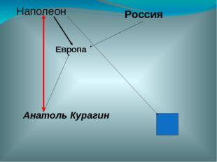 Наполеон Россия Европа Анатоль Курагин