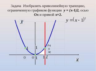 Задача Изобразить криволинейную трапецию, ограниченную графиком функции y = (