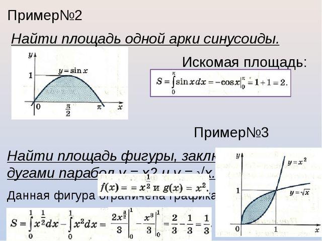 Пример№2 Найти площадь одной арки синусоиды. Искомая площадь: Пример№3 Найти...