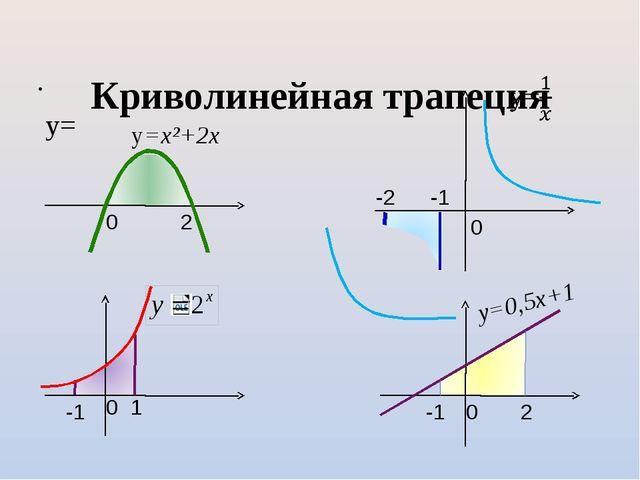 Криволинейная трапеция 0 2 0 0 0 1 -1 -1 2 -1 -2 y=х²+2х y=0,5х+1