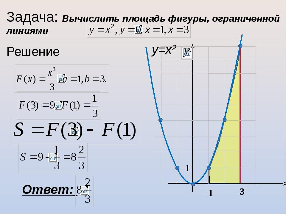 Задача: Вычислить площадь фигуры, ограниченной линиями Решение 1 1 3 y=х² Отв...
