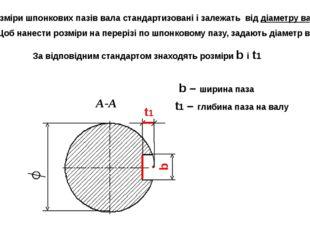 А-А Щоб нанести розміри на перерізі по шпонковому пазу, задають діаметр вала