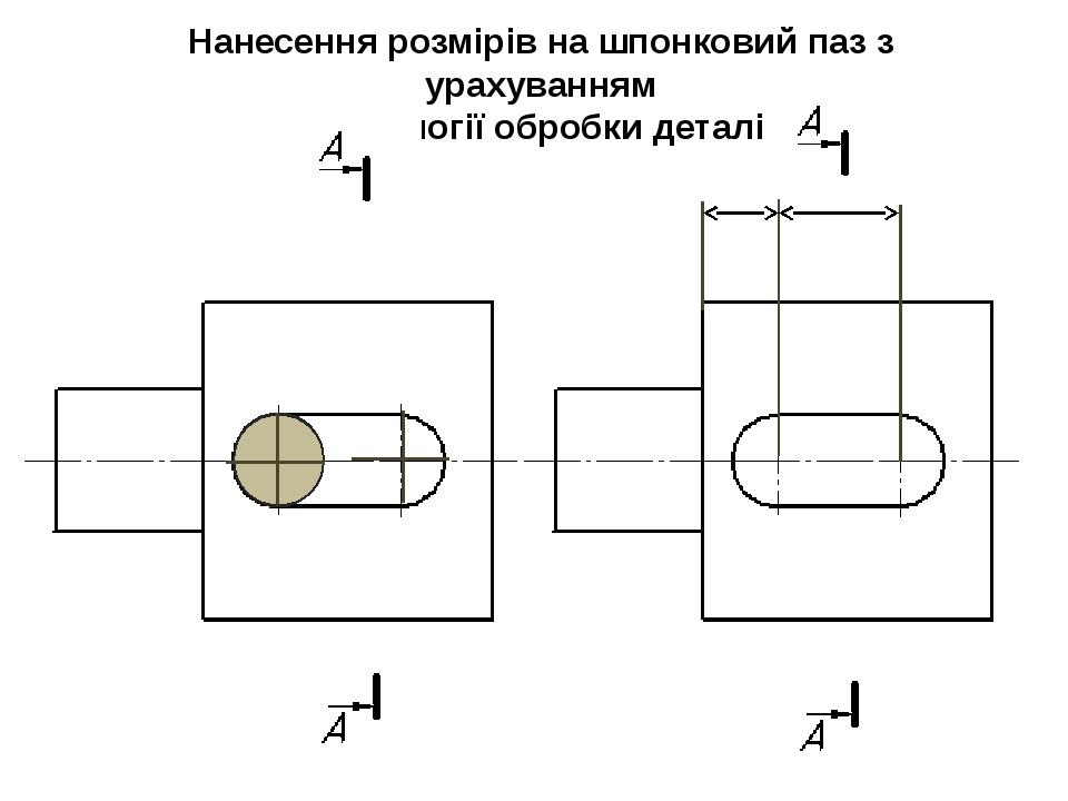 Нанесення розмірів на шпонковий паз з урахуванням технології обробки деталі