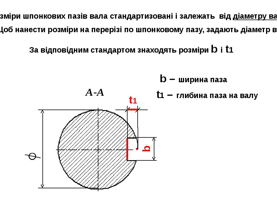 А-А Щоб нанести розміри на перерізі по шпонковому пазу, задають діаметр вала...