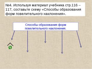 №4. Используя материал учебника стр.116 – 117, составьте схему «Способы образ