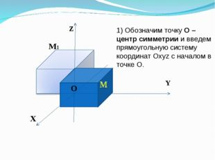 Z Y X O O M1 1) Обозначим точку О – центр симметрии и введем прямоугольную си