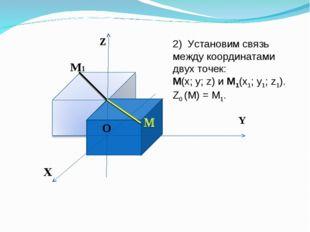 Z Y X O O M1 2) Установим связь между координатами двух точек: M(x; y; z) и M