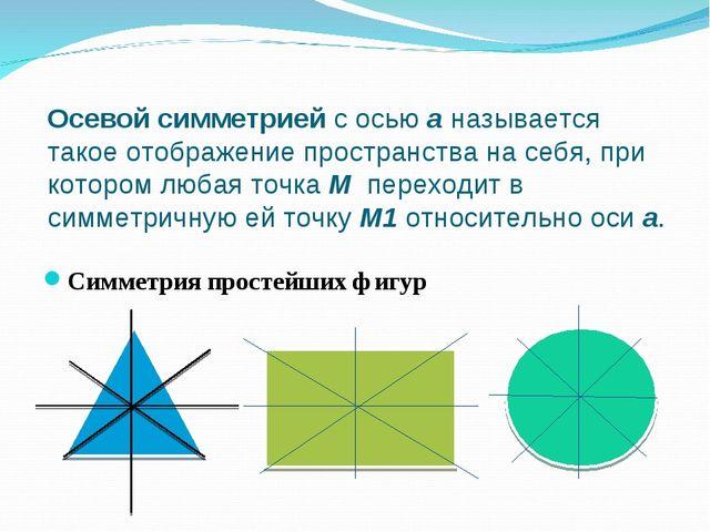 Осевой симметрией с осью a называется такое отображение пространства на себя,...
