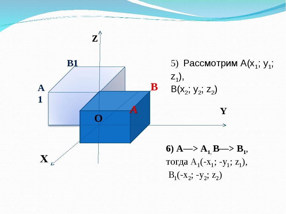 Z Y X O O A B A1 B1 5) Рассмотрим А(x1; y1; z1), В(x2; y2; z2) 6) А—> А1,В—>...