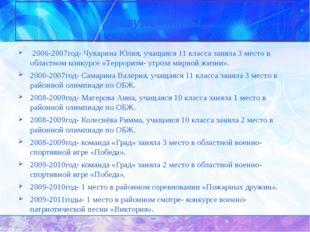 2006-2007год- Чукарина Юлия, учащаяся 11 класса заняла 3 место в областном к
