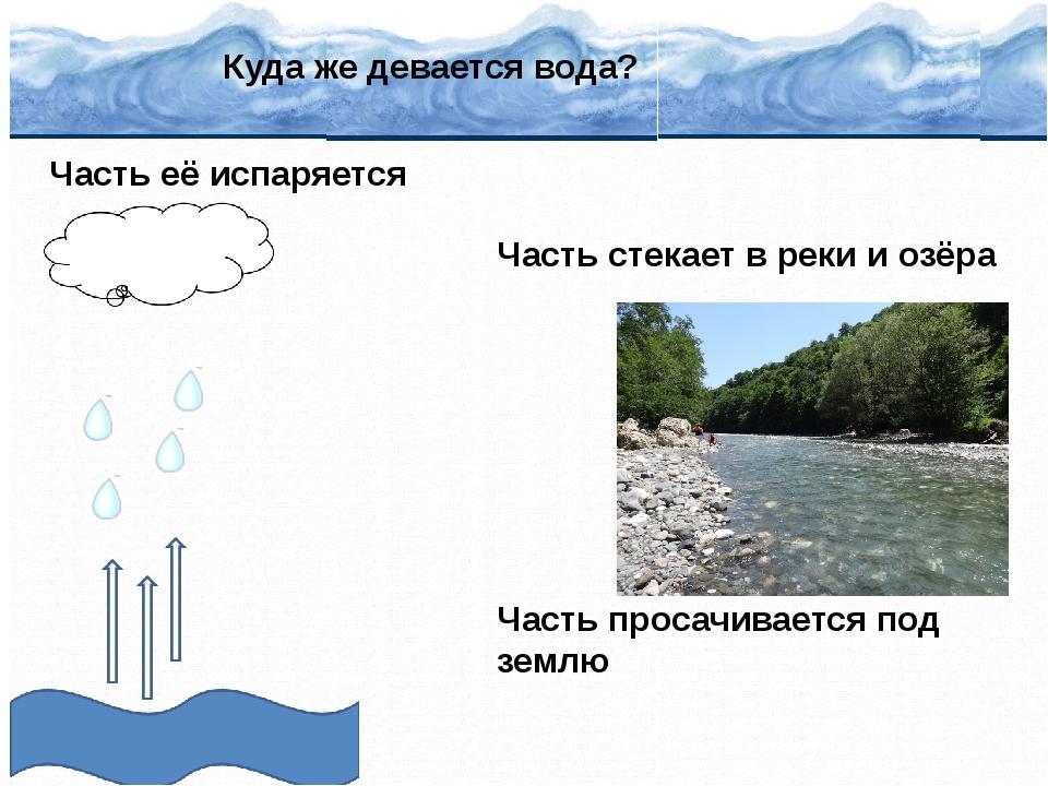 Куда же девается вода? Часть её испаряется Часть стекает в реки и озёра Часть...