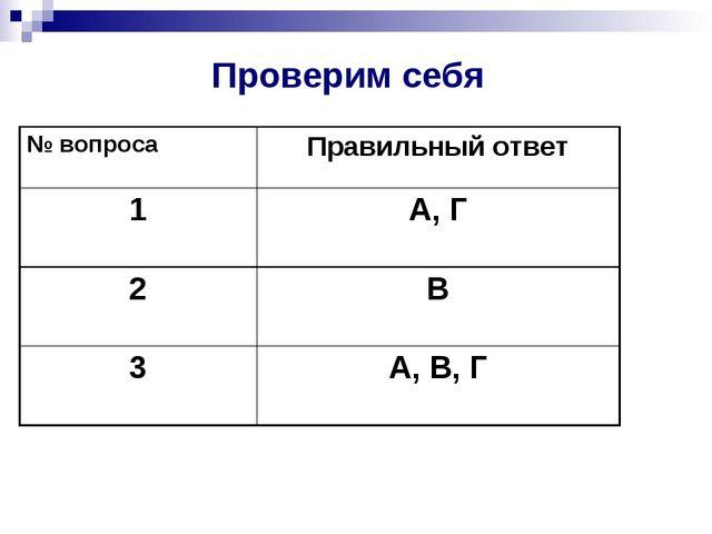 Проверим себя № вопросаПравильный ответ 1А, Г 2В 3А, В, Г