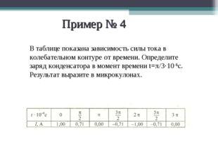 Пример № 4 В таблице показана зависимость силы тока в колебательном контуре о