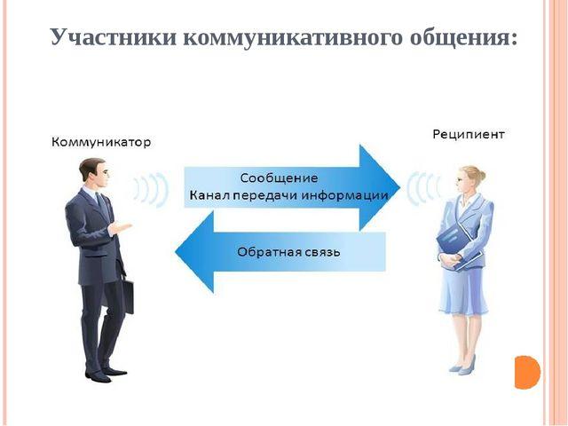 Участники коммуникативного общения: