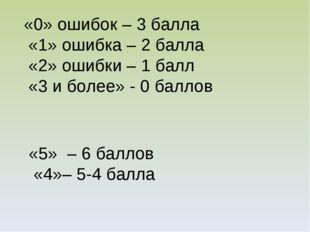 «0» ошибок – 3 балла «1» ошибка – 2 балла «2» ошибки – 1 балл «3 и более»