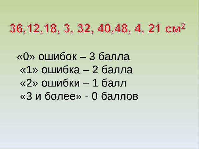 «0» ошибок – 3 балла «1» ошибка – 2 балла «2» ошибки – 1 балл «3 и более»...