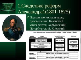 1.Следствие реформ Александра1(1801-1825) Подъем науки, культуры, просвещения