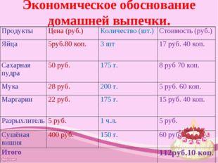 Экономическое обоснование домашней выпечки. ПродуктыЦена (руб.)Количество (