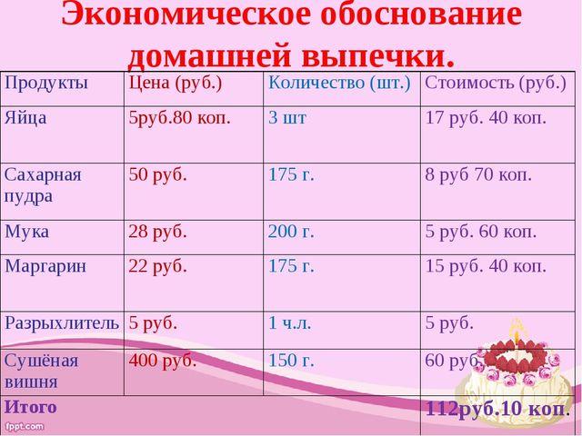 Экономическое обоснование домашней выпечки. ПродуктыЦена (руб.)Количество (...