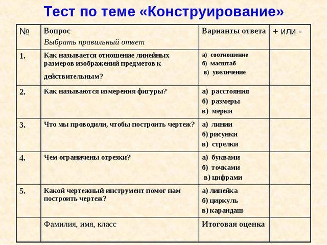 Тест по теме «Конструирование» №Вопрос Выбрать правильный ответ Варианты от...