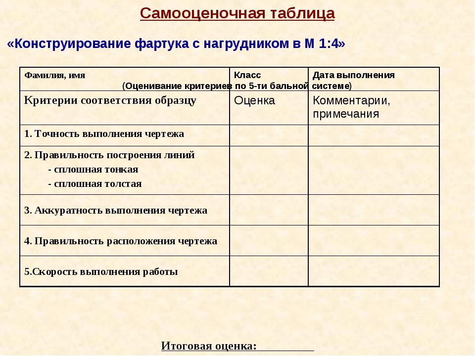 Самооценочная таблица «Конструирование фартука с нагрудником в М 1:4» (Оценив...