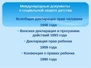Всеобщая декларация прав человека 1948 года Венская декларация и программа де