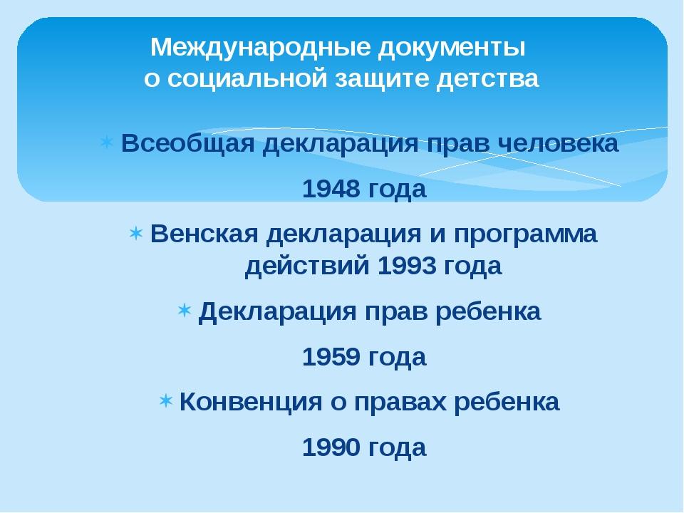 Всеобщая декларация прав человека 1948 года Венская декларация и программа де...