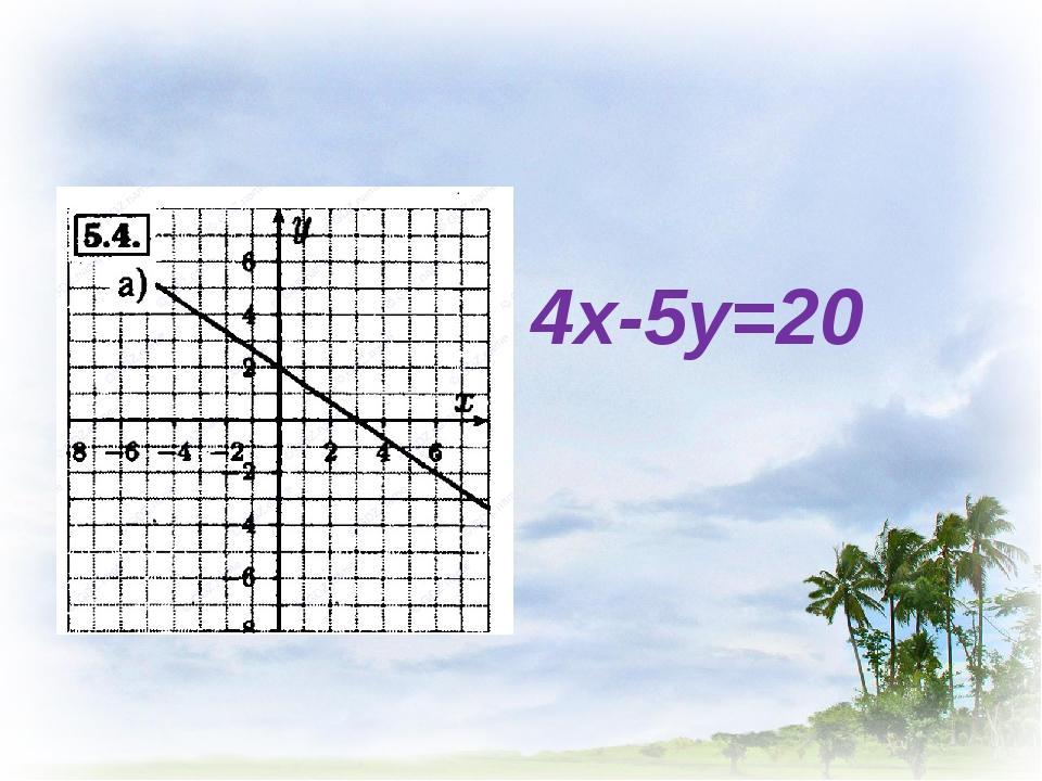 4х-5у=20