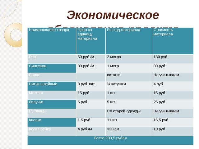 Экономическое обоснование проекта Наименование товара Цена за единицу материа...