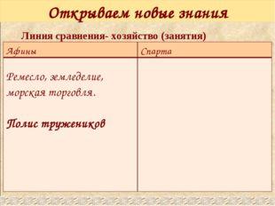 Открываем новые знания Линия сравнения- хозяйство (занятия) Афины Спарта Реме