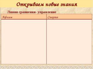 Открываем новые знания Линия сравнения- управление Афины Спарта