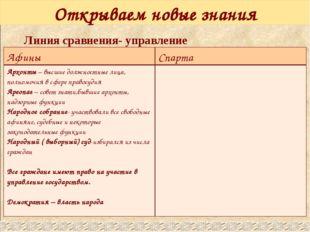 Открываем новые знания Линия сравнения- управление Афины Спарта Архонты– высш