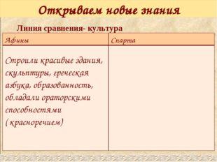 Открываем новые знания Линия сравнения- культура Афины Спарта Строили красивы