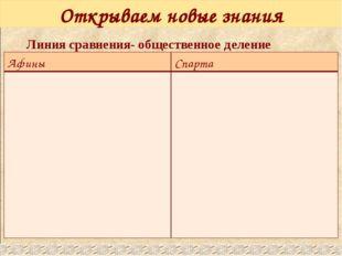 Открываем новые знания Линия сравнения- общественное деление Афины Спарта