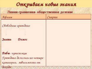 Открываем новые знания Линия сравнения- общественное деление Афины Спарта Сво