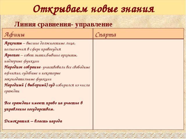 Открываем новые знания Линия сравнения- управление Афины Спарта Архонты– высш...