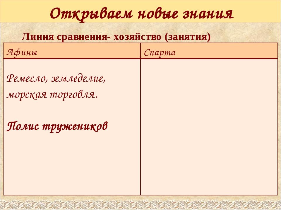 Открываем новые знания Линия сравнения- хозяйство (занятия) Афины Спарта Реме...