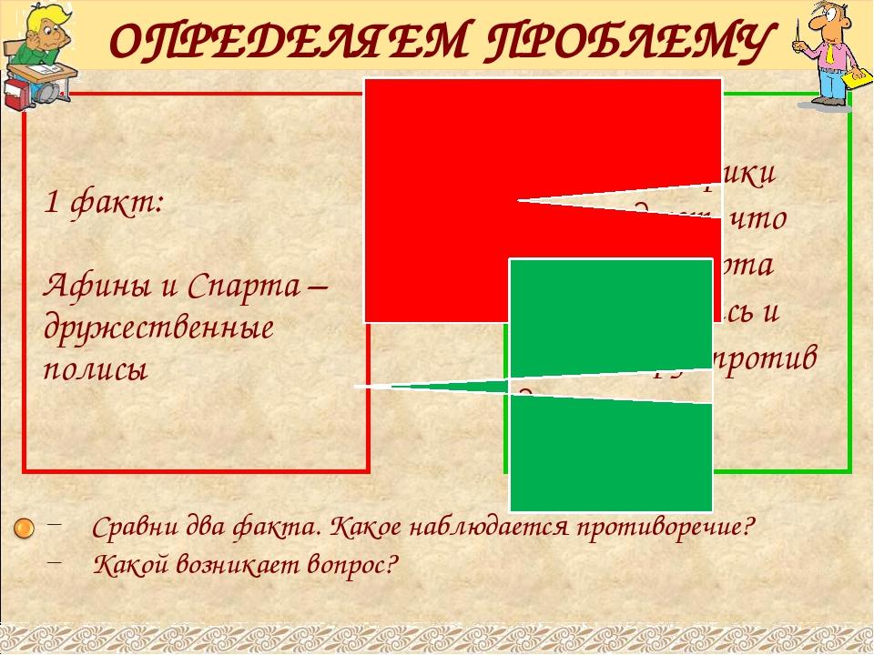 ОПРЕДЕЛЯЕМ ПРОБЛЕМУ 1 факт: Афины и Спарта – дружественные полисы Однако исто...