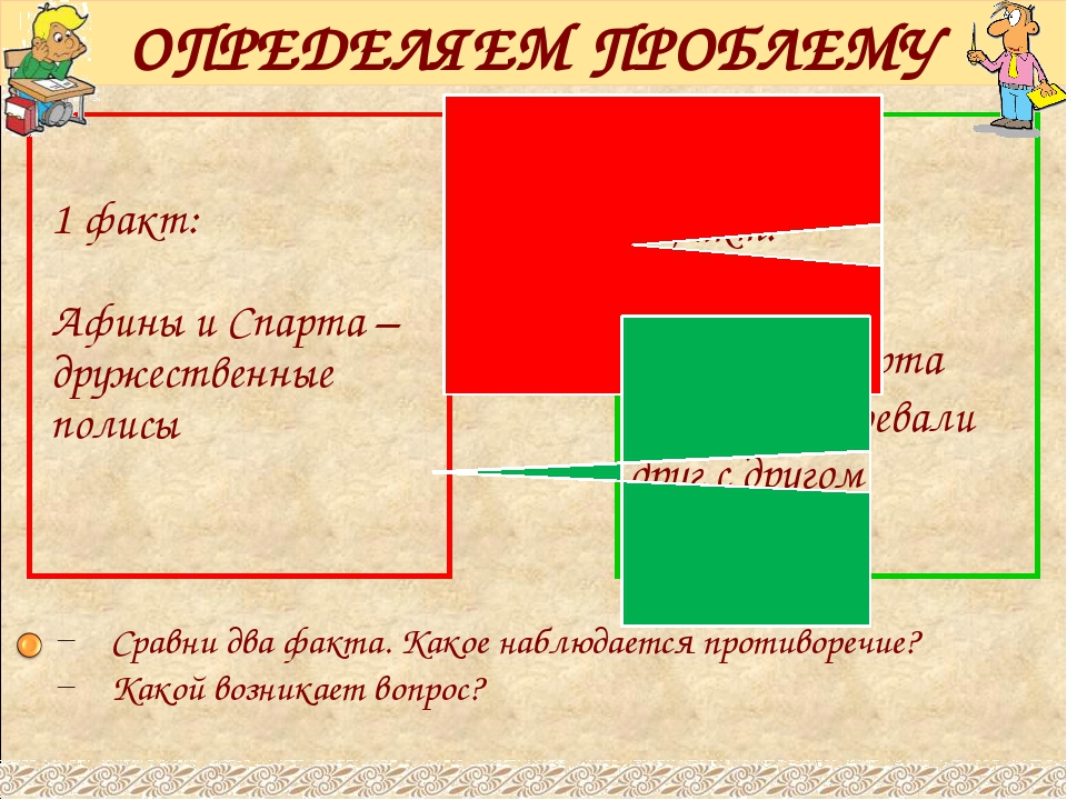 ОПРЕДЕЛЯЕМ ПРОБЛЕМУ 1 факт: Афины и Спарта – дружественные полисы 2 факт: Афи...