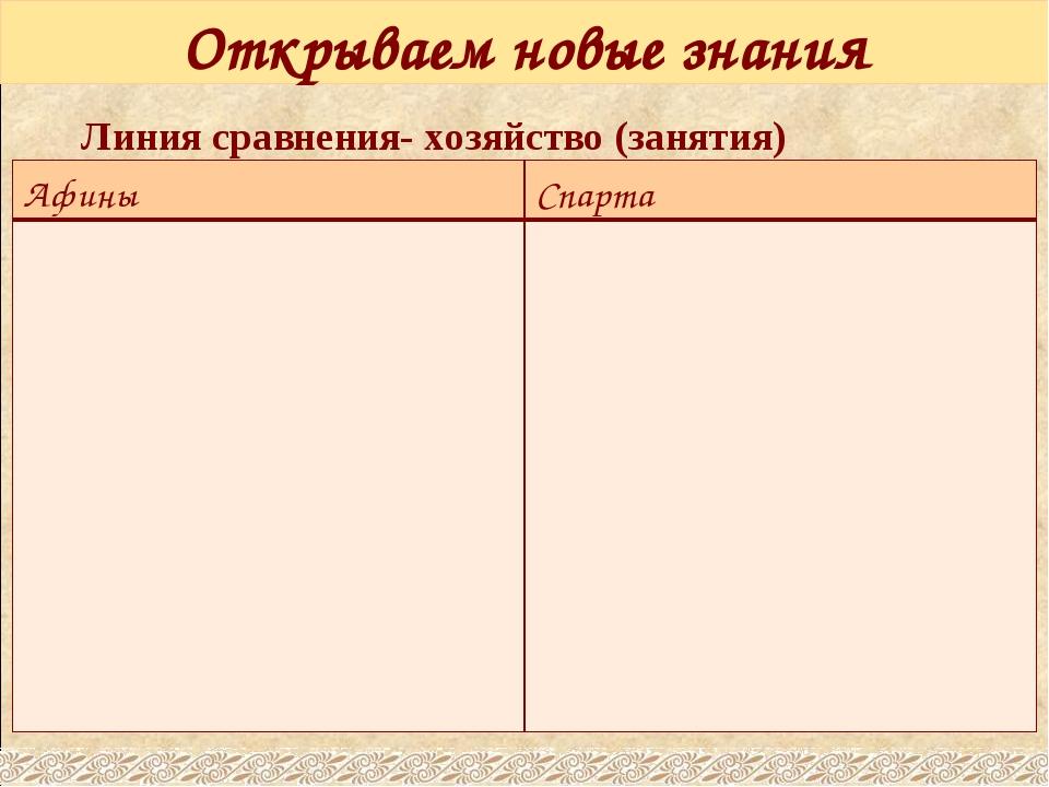 Открываем новые знания Линия сравнения- хозяйство (занятия) Афины Спарта