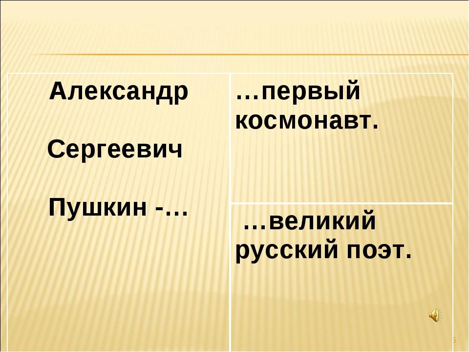 * Александр Сергеевич Пушкин -……первый космонавт. …великий русский поэт.