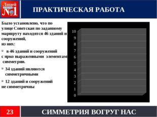 Было установлено, что по улице Советская по заданному маршруту находятся 46 з