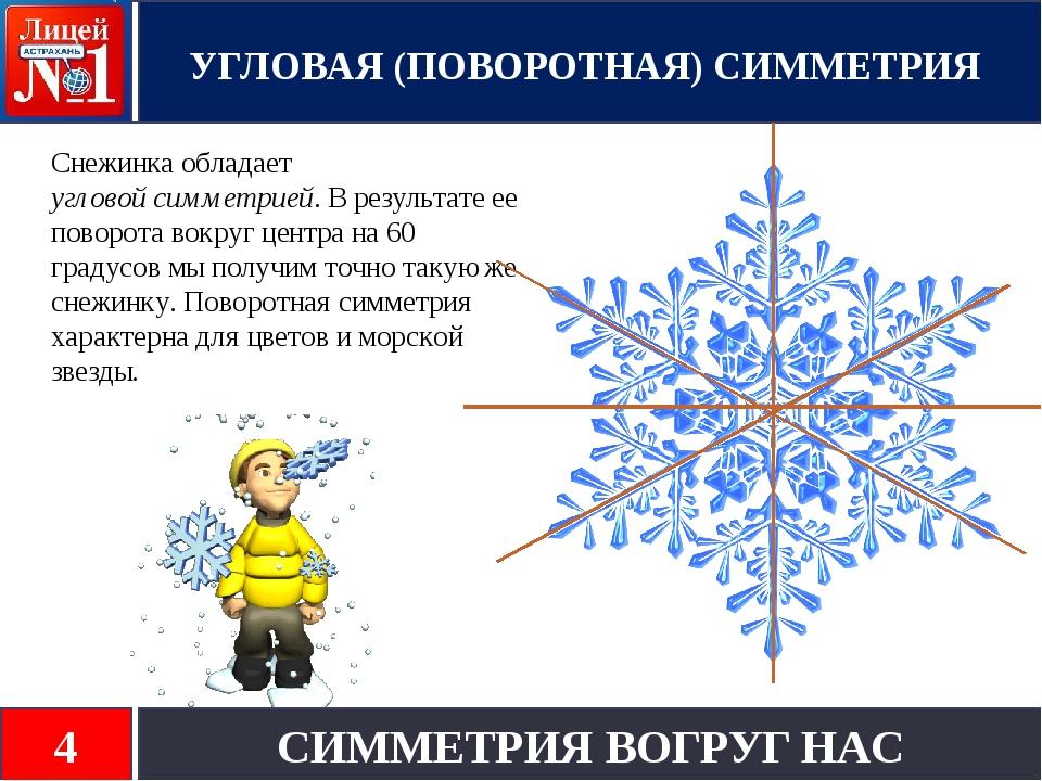 Снежинка обладает угловой симметрией. В результате ее поворота вокруг центра...
