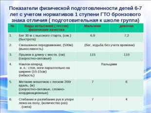 Показатели физической подготовленности детей 6-7 лет с учетом нормативов 1 с