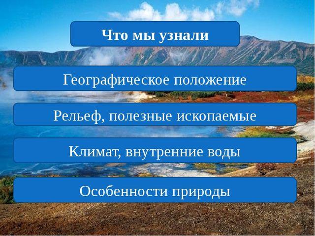Географическое положение Климат, внутренние воды Что мы узнали Особенности п...
